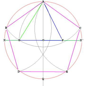 gallery for gt how to draw a pentagon with a compass