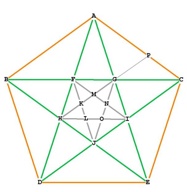 Image Gallery pentagon geometry
