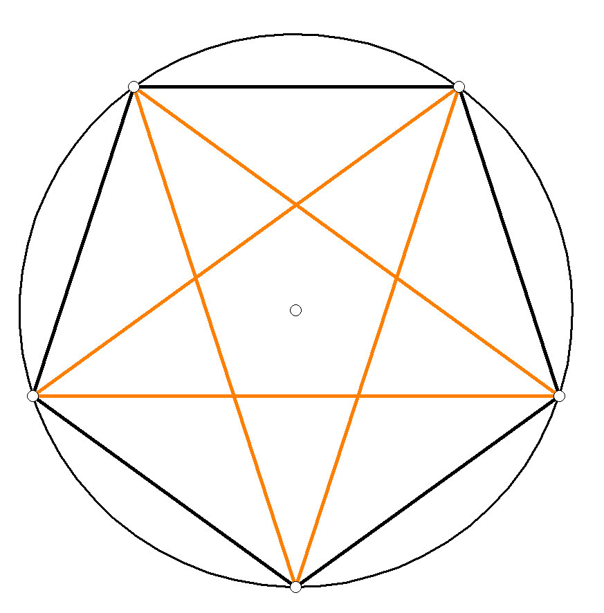 downwardfacingpentagram.jpg