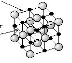 molecular structure of salt